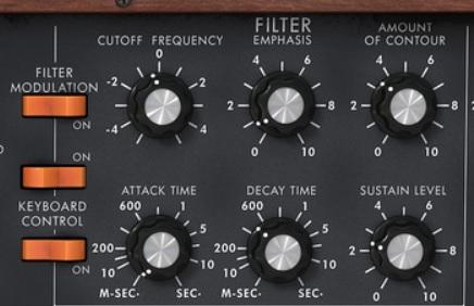 Filtres synthétiseur Minimoog